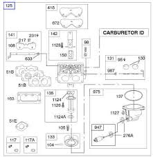 polaris sportsman wiring diagram images wiring diagram honda rancher carb adjustment car repair manuals and wiring diagrams