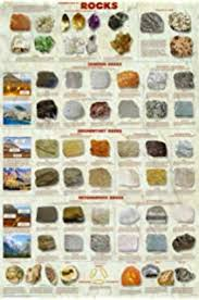 Amazon Com 24 X 36 Introduction To Gemstones Poster