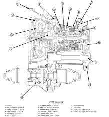 ptdoityourself net ptdiy net pt cruiser technical library part i own a 2001 pt w auto transmission and would like to know more about the 41te automatic transmission thank you don from idaho