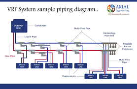 piping diagram for vrv system wiring diagram meta piping diagram for vrv system wiring diagram mega piping diagram for vrv system