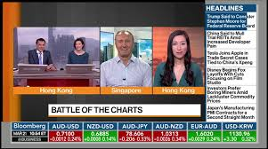 Battle Of The Charts Bloomberg Internet Archive