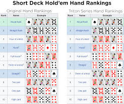 How To Play Short Deck Holdem Short Deck Poker Rules