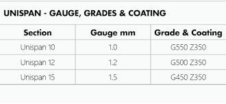 Z Purlin Weight Chart Standard Purlins Girts From Metroll