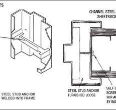 door jamb diagram. Hollow Metal Door Jamb Detail Photo - 9 Diagram O
