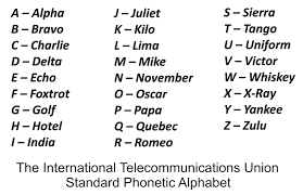 Add the international phonetic alphabet to one of your lists below, or create a new one. T2c03 Standard Phonetic Alphabet Ham Radio School Com
