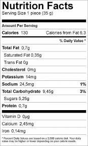nutritional facts baklava terranean light cranberry 10pcs box from ioannina kolionasios 12 3oz nutrition