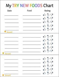 Try New Food Chart The 101 Healthiest Foods For Kids Baby Food Recipes