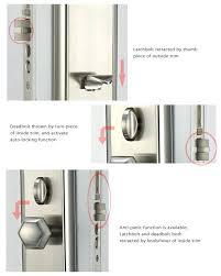 front door lock typesFront Door Locks Types  teslafileco