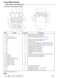 2012 Accord 2003 honda odyssey fuse box diagram 2005 honda odyssey fuse box wiring diagram 2011 honda accord