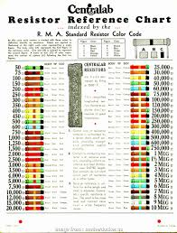 Automotive Wire Color Chart Us Electrical Wire Color Code Chart Popular Electrical Wire