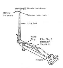 castle equipment co    operation and service manual for weaver jacksoutline of weaver floor service jack