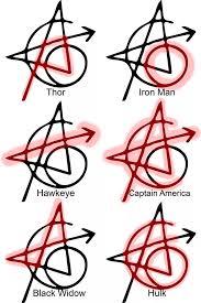 пять актеров из первых мстителей сделали себе одинаковые