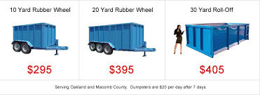 dumpster rental detroit. Plain Dumpster Dumpster Rental In Michigan For Detroit