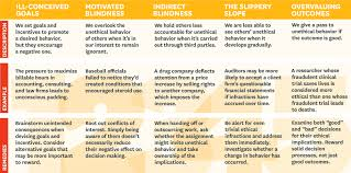 example of an english essay examples of good essays in english  ethical breakdowns click here for a larger image of the graphic