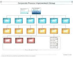 Microsoft Org Chart Template Microsoft Org Structure Stingerworld Co