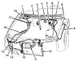 ef falcon ignition wiring diagram wiring diagrams chevy diagrams