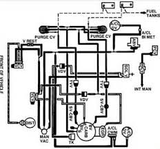 similiar ford engine diagram keywords 94 ford 460 engine diagram 94 wiring diagrams and pictures