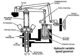 marine engines propulsion