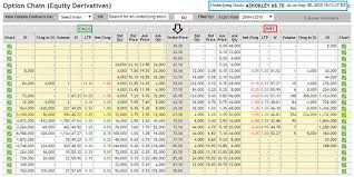 Nse Option Chart Moneyness Of An Option Contract Varsity By Zerodha