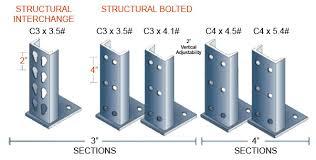 Pallet Rack Capacity Charts