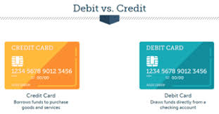 Credit cards are a convenience and you should not use them unless you. Star One Credit Union S Using Credit Cards Wisely Educational Workshops And Podcasts Primes Consumers For Good Credit Habits Cardrates Com