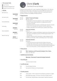 Applicant Resumes Mba Application Resume Template Guide 20 Examples