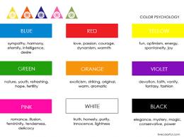 Psychology Chart Color Psychology Chart Live Colorful