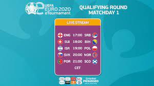 UEFA EURO 2020 в Twitter: