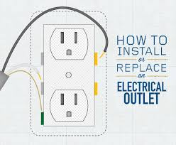 how to install an electrical plug 2017 diy how to advice self how to install an electrical plug