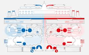 Left Vs Right Us Information Is Beautiful
