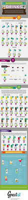 Alcohol And Carbs Chart Bottoms Up Choosing Healthier Drinks Paleo Healthy Beer