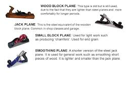 types of woodworking planes. 11 wood block plane: this type types of woodworking planes