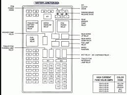 2001 ford expedition xlt fuse box diagram 2001 ford expedition xlt 2002 ford expedition fuse box diagram at 2000 Expedition Fuse Box Diagram