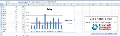 Change Chart Title To Cell In Excel Excel Dashboard Templates