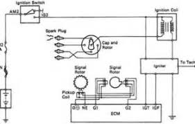 similiar toyota camry engine diagram keywords toyota camry wiring diagram on 99 toyota camry engine diagram