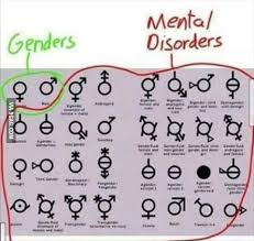 All Genders Chart Genders Vs Mental Disorders There Are Only 2 Genders