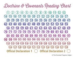 New Testament Reading Chart 2019 Scripture Reading Charts Lds365 Resources From The Church
