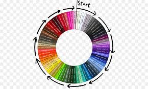 Color Wheel Color Chart Color Theory Complementary Colors