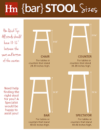 Bar Stools For 36 Counter Stunning Brilliant Inch How To Choose The Right  Home Design 1 Bar Stools E99