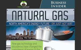 Advantages And Disadvantages Of Natural Gas Advantages And Disadvantages Of Natural Gas Occupytheory
