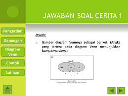 Diagram Venn Gabungan Ppt Gabungan Dua Himpunan Powerpoint Presentation Id 1022637