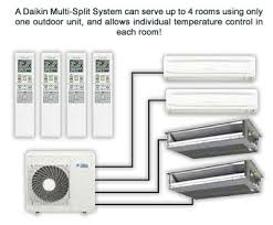 air conditioning split system. daikin multi split ductless heat pump ac. system features air conditioning t