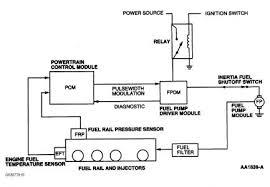 2005 ford focus hard start sputtering electrical problem 2005 autometer gauge wiring diagram at Fuel Pressure Wiring Diagram