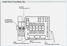 wiring diagram for 1997 acura rl wiring diagram libraries acura legend fuse box diagram wiring diagrams1996 acura rl fuse box diagram wiring diagram sample acura