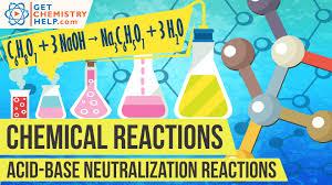 chemistry lesson acid base neutralization reactions