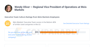 Wendy Oliver — Regional Vice President of Operations at Weis Markets |  Comparably