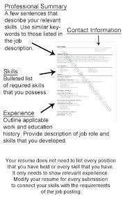 example of best resume cover letter title example best resume example images on resume