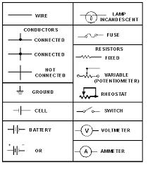 automotive electrical circuits Industrial Electrical Wiring Diagram Symbols automotive wiring diagram symbols