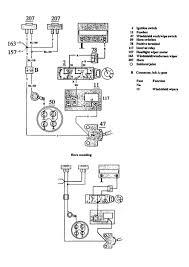 1981 jeep scrambler wiring diagram wiring diagram libraries jeep cj7 horn wiring wiring librarycar horn wiring diagram dolgular com valcom paging of jeep for