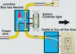 light switch and outlet wiring a switched outlet diagrams wiring diagram for light switch and outlet light switch and outlet complex light switch to outlet wiring diagram wonderful light switch outlet wiring